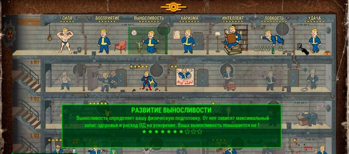 Fallout 4 Перки выносливости