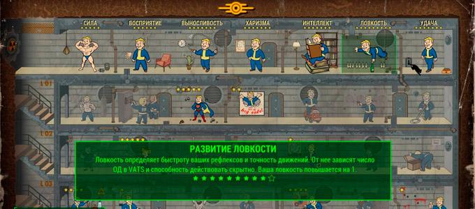 Fallout 4 Перки ловкости